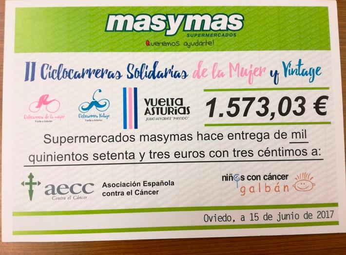 El jueves 15 de junio se llevó a cabo la entrega por parte de masymas supermercados del cheque por el importe íntegro de los donativos de los participantes en a II Edición de la Ciclocarrera Solidaria de la Mujer y Ciclocarrera Vintage en favor de la lucha contra el Cáncer. Al igual que el pasado año, esta iniciativa que une deporte y hábitos saludables en el que masymas supermercados colabora y que tuvo lugar el pasado 1 de mayo, previo a la llegada de la etapa correspondiente de la 60ª Edición de la Vuelta Asturias, recaudó fondos a favor de la Asociación Española contra el Cáncer en Asturias y de la Asociación Galbán que lucha contra el cáncer infantil. Santiago Pulgar, Director Comercial y de Marketing de Hijos de Luis Rodríguez, S.A., entregó el cheque con lo recaudado por los más de 600 participantes que aportaron su granito de arena voluntariamente con cada una de sus inscripciones, en una acto en el que estuvieron también presentes entre otros, Margarita Fuente, Presidenta de la Asociación Española contra el Cáncer en Asturias y Coque Montero, Coordinador General de la Vuelta a Asturias.